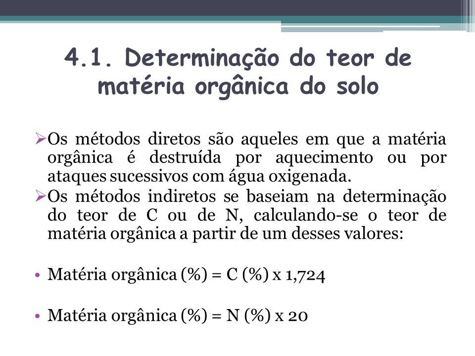 4.1. Determinação do teor de matéria orgânica do solo
