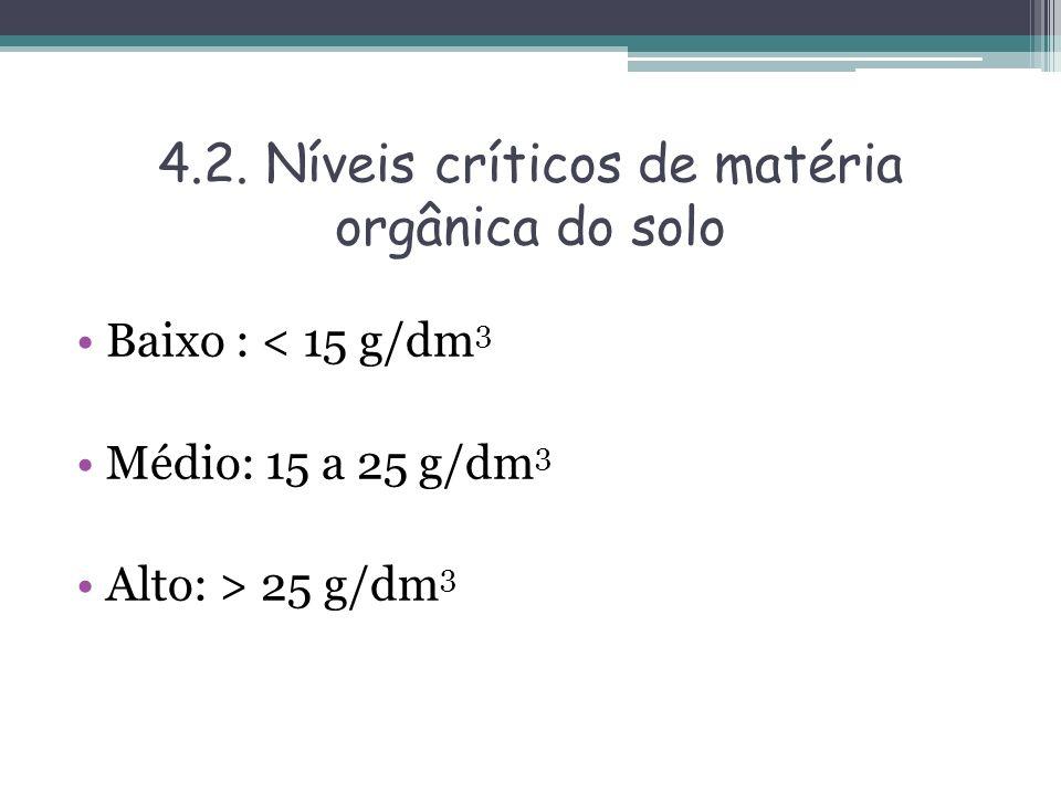 4.2. Níveis críticos de matéria orgânica do solo