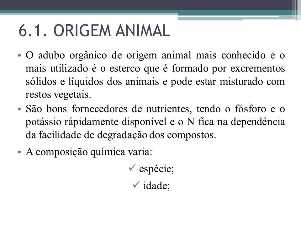 6.1. ORIGEM ANIMAL