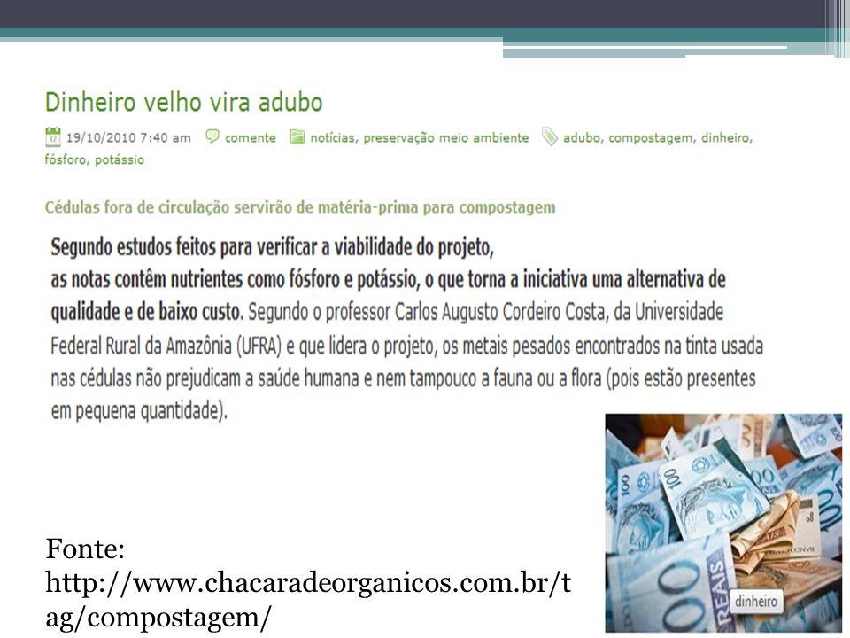 Fonte: http://www.chacaradeorganicos.com.br/tag/compostagem/
