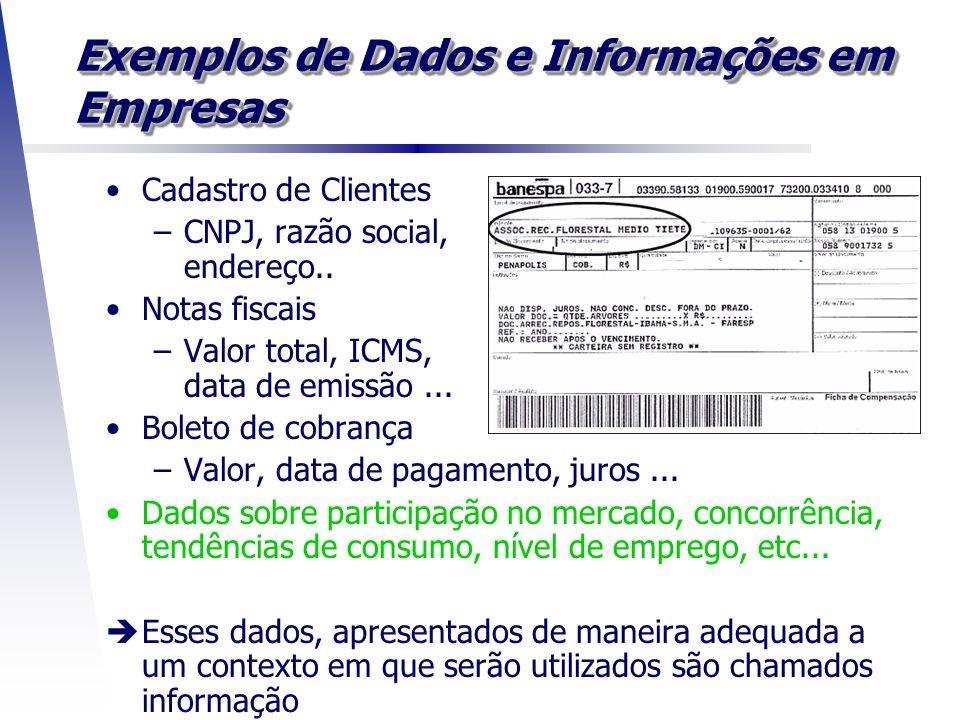Exemplos de Dados e Informações em Empresas