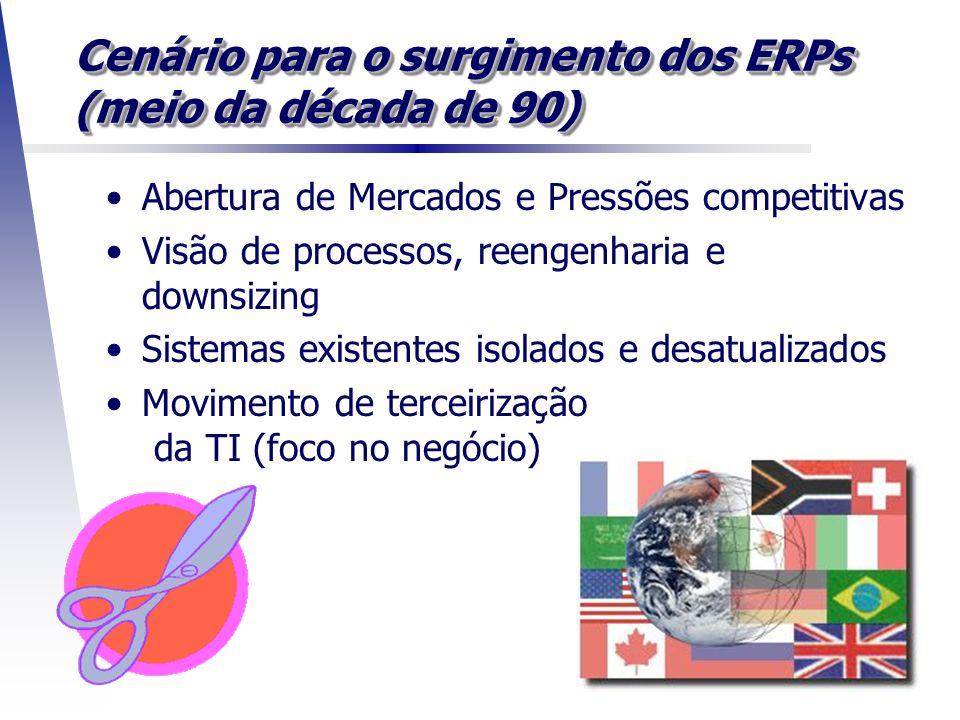 Cenário para o surgimento dos ERPs (meio da década de 90)