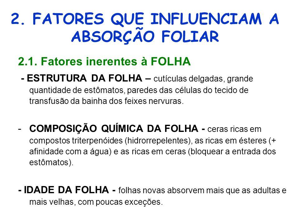 2. FATORES QUE INFLUENCIAM A ABSORÇÃO FOLIAR