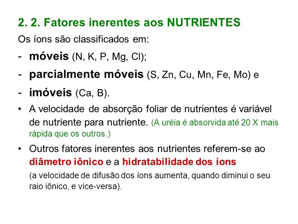 2. 2. Fatores inerentes aos NUTRIENTES móveis (N, K, P, Mg, Cl);
