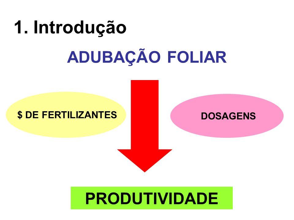 1. Introdução ADUBAÇÃO FOLIAR PRODUTIVIDADE DOSAGENS