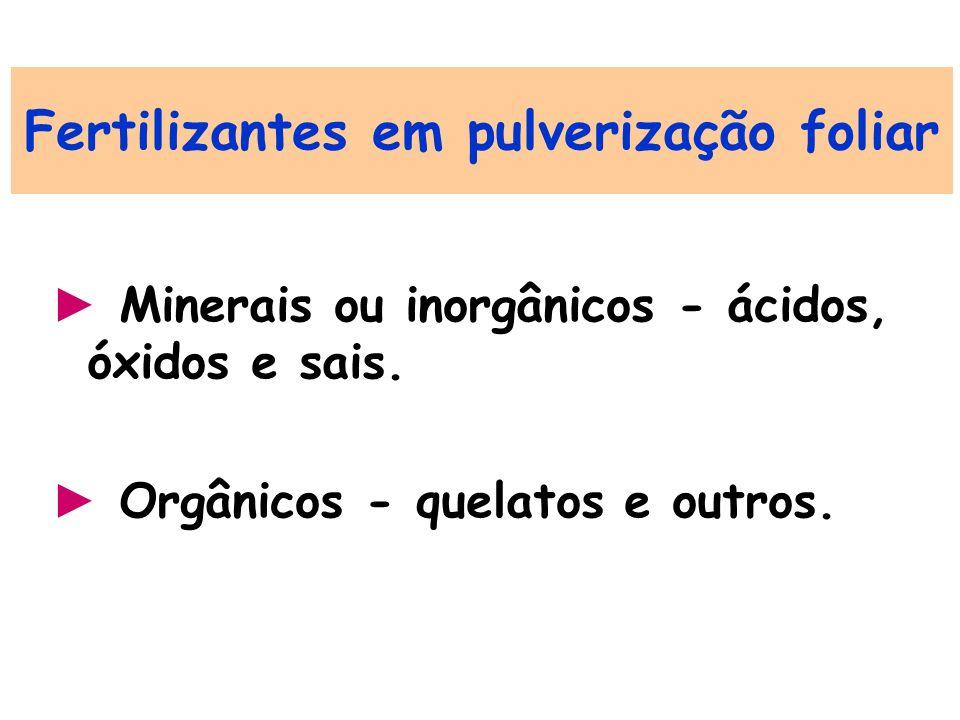 Fertilizantes em pulverização foliar