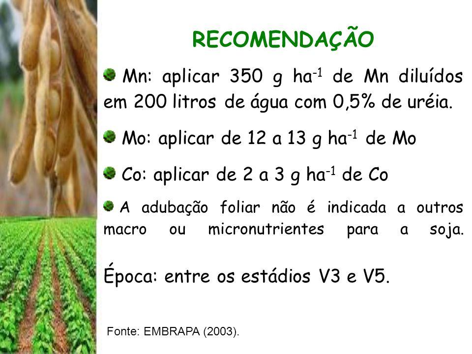 RECOMENDAÇÃO Mn: aplicar 350 g ha-1 de Mn diluídos em 200 litros de água com 0,5% de uréia. Mo: aplicar de 12 a 13 g ha-1 de Mo.