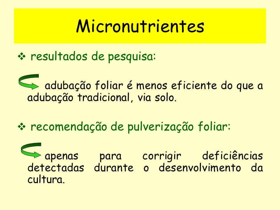 Micronutrientes resultados de pesquisa: