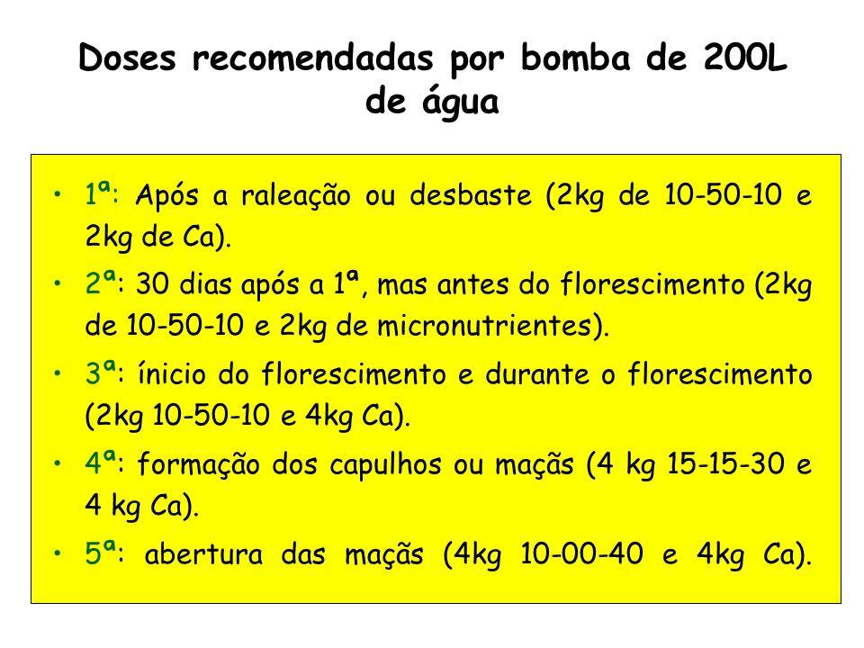 Doses recomendadas por bomba de 200L de água