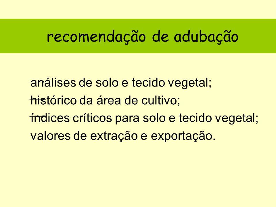 recomendação de adubação