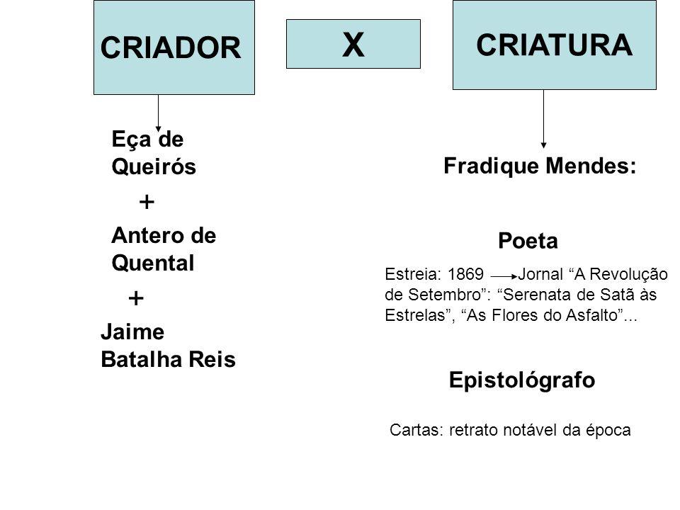 X CRIADOR CRIATURA + + Eça de Queirós Fradique Mendes: