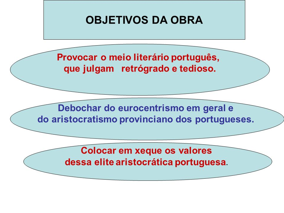 OBJETIVOS DA OBRA Provocar o meio literário português,