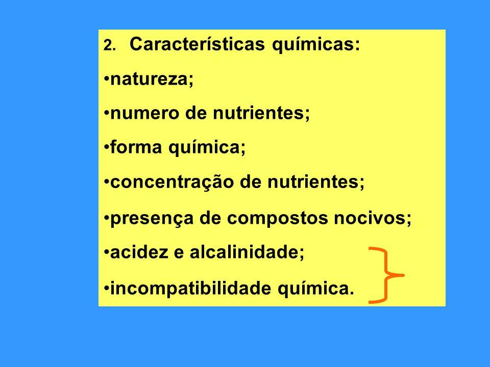 concentração de nutrientes; presença de compostos nocivos;