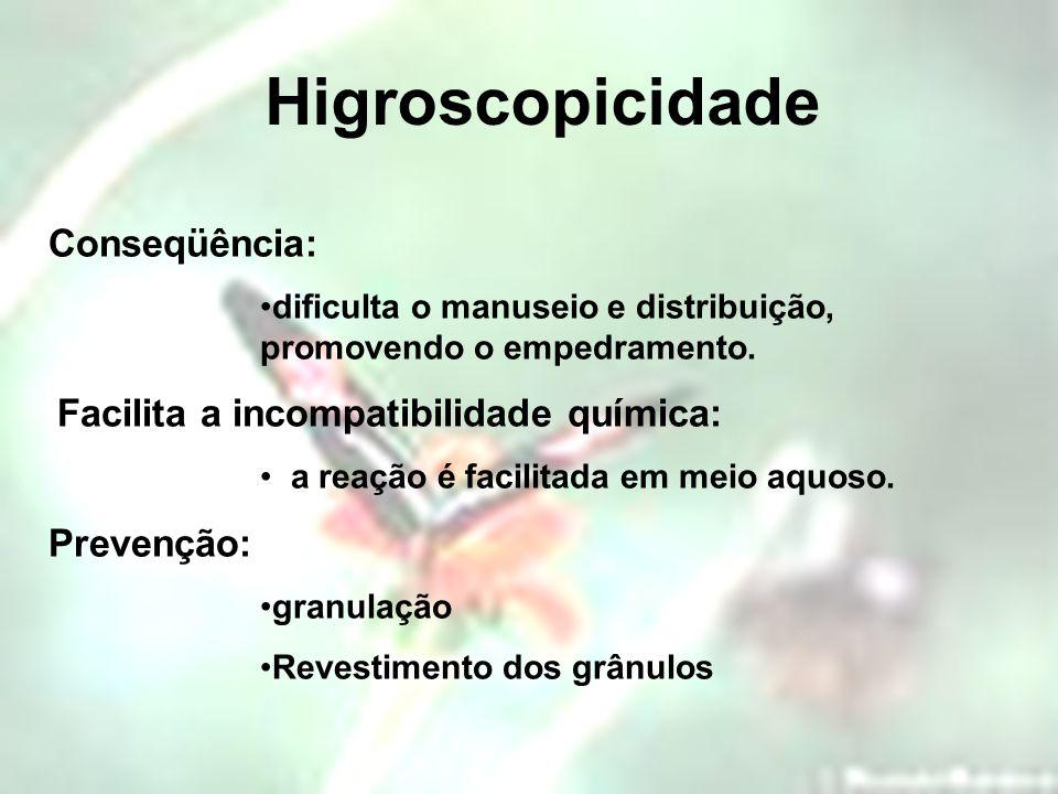 Higroscopicidade Conseqüência: Prevenção: