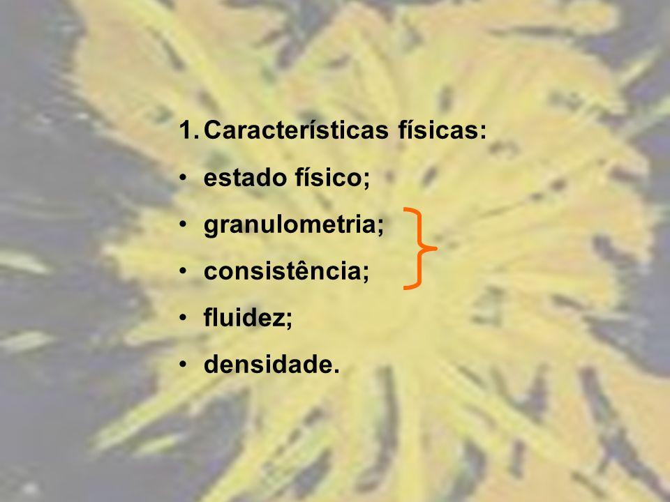 Características físicas: