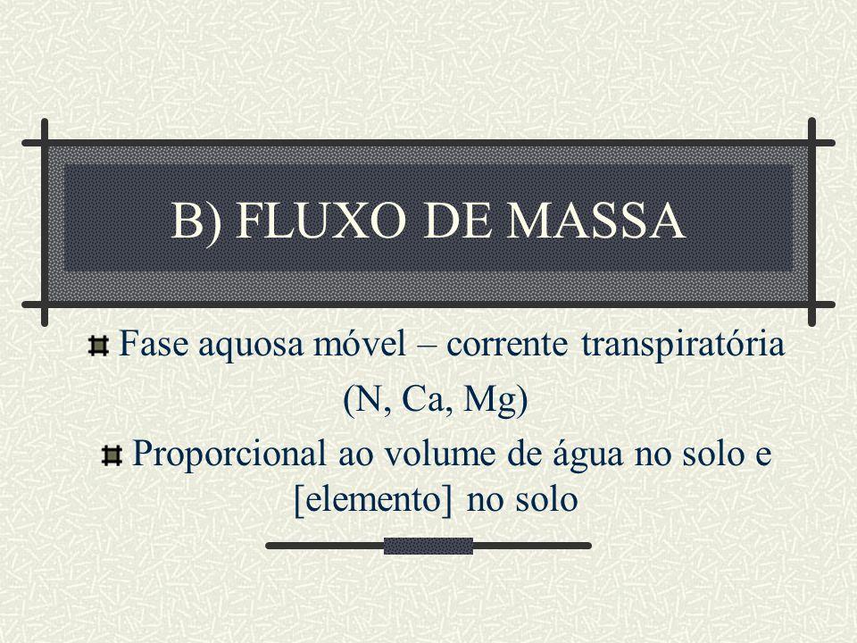 B) FLUXO DE MASSA Fase aquosa móvel – corrente transpiratória