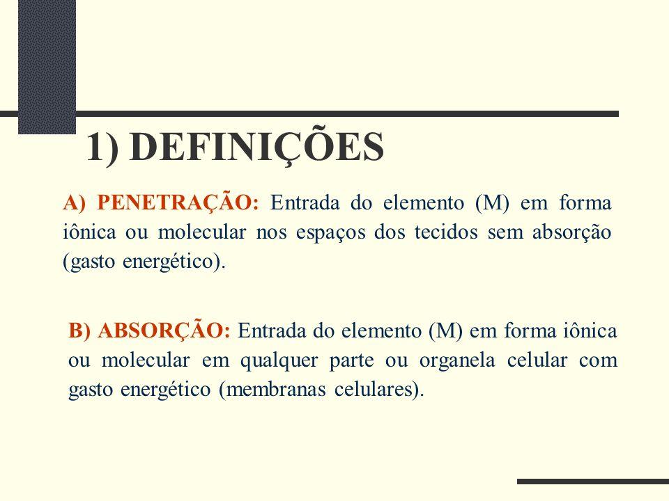 1) DEFINIÇÕES A) PENETRAÇÃO: Entrada do elemento (M) em forma iônica ou molecular nos espaços dos tecidos sem absorção (gasto energético).
