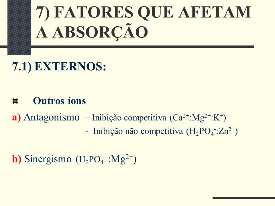 7) FATORES QUE AFETAM A ABSORÇÃO