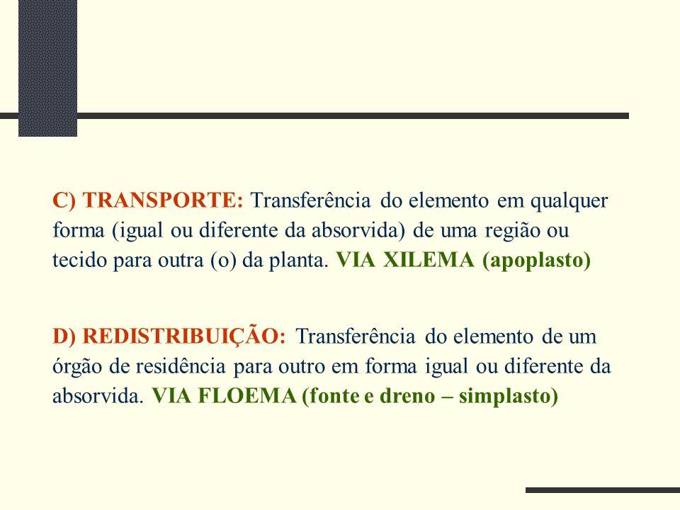 C) TRANSPORTE: Transferência do elemento em qualquer forma (igual ou diferente da absorvida) de uma região ou tecido para outra (o) da planta. VIA XILEMA (apoplasto)