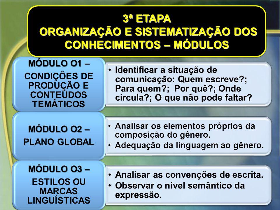 ORGANIZAÇÃO E SISTEMATIZAÇÃO DOS CONHECIMENTOS – MÓDULOS