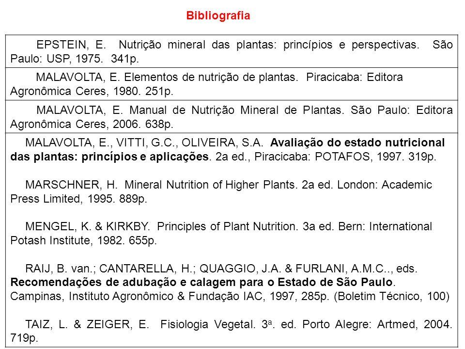 Bibliografia EPSTEIN, E. Nutrição mineral das plantas: princípios e perspectivas. São Paulo: USP, 1975. 341p.