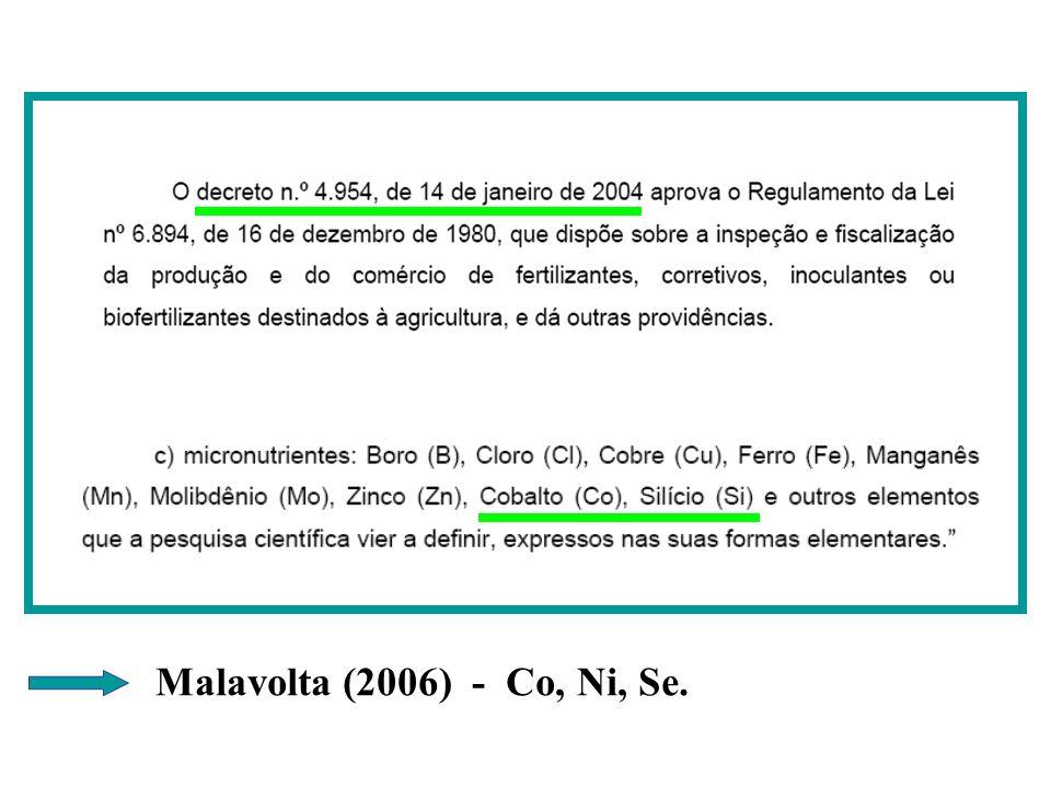 Malavolta (2006) - Co, Ni, Se.