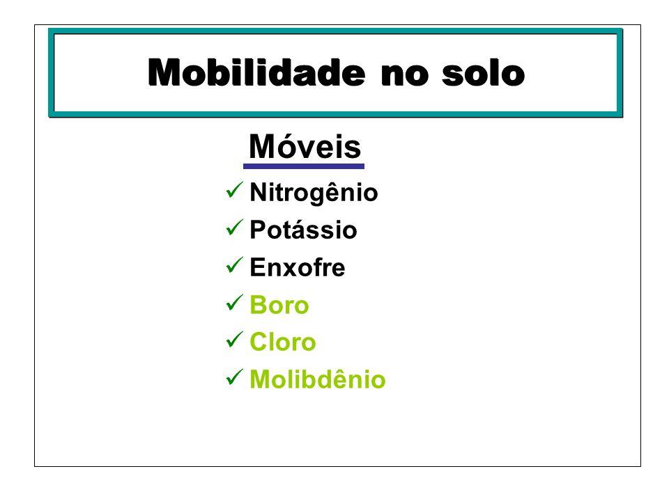 Mobilidade no solo Móveis Nitrogênio Potássio Enxofre Boro Cloro
