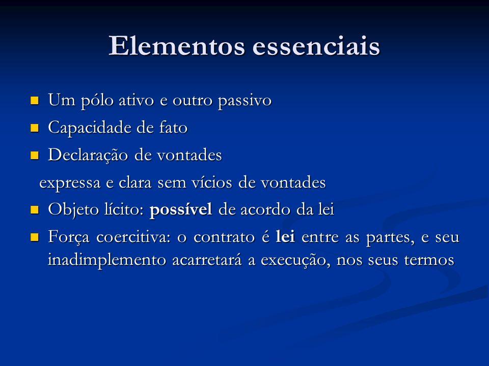 Elementos essenciais Um pólo ativo e outro passivo Capacidade de fato