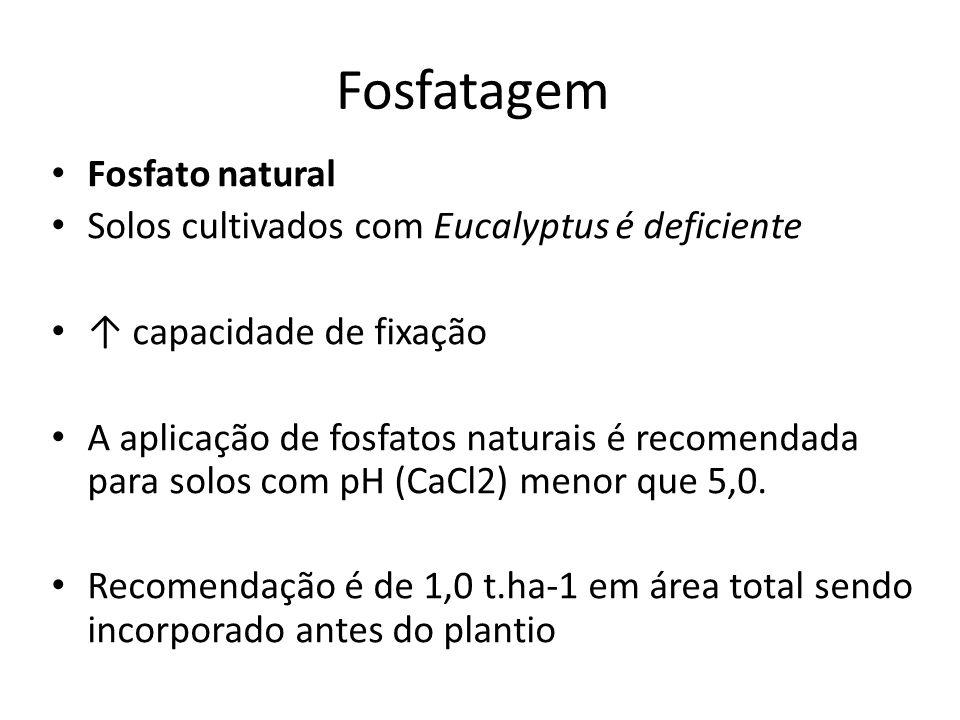 Fosfatagem Fosfato natural