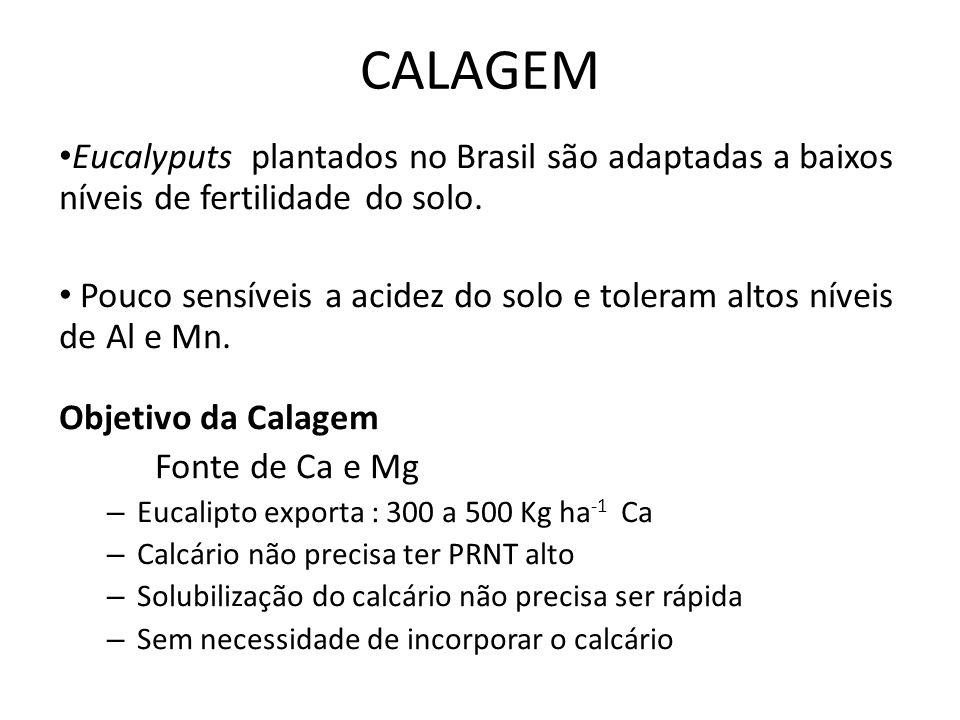 CALAGEM Eucalyputs plantados no Brasil são adaptadas a baixos níveis de fertilidade do solo.