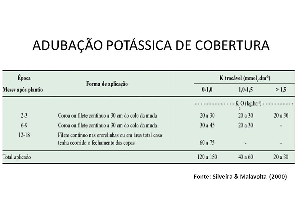 ADUBAÇÃO POTÁSSICA DE COBERTURA