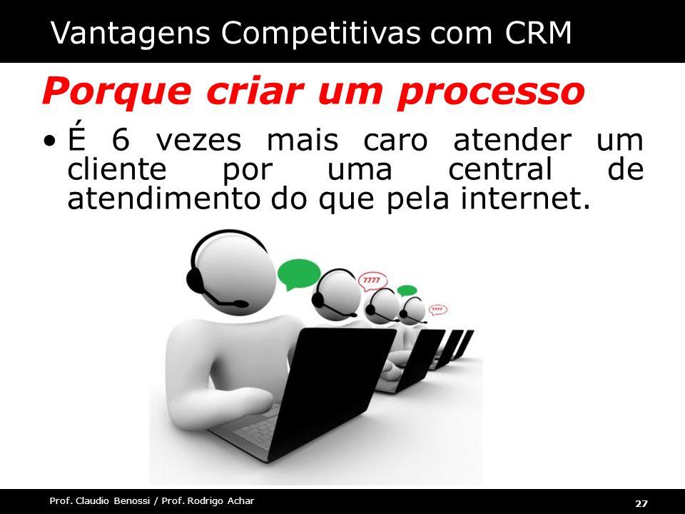 Porque criar um processo para CRM