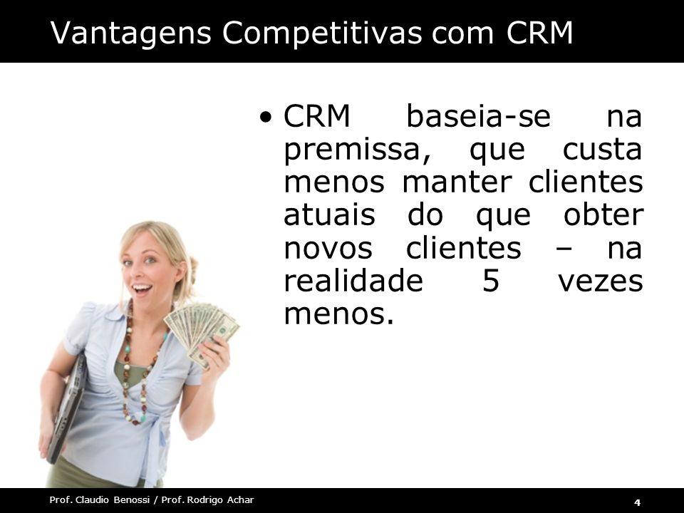 Vantagens Competitivas com CRM