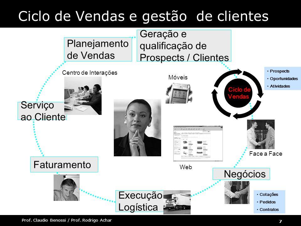 Ciclo de Vendas e gestão de clientes