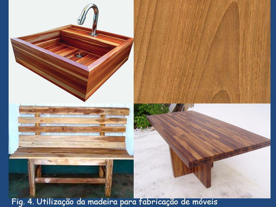 Fig. 4. Utilização da madeira para fabricação de móveis