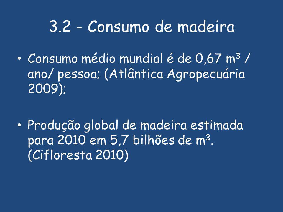 3.2 - Consumo de madeira Consumo médio mundial é de 0,67 m3 / ano/ pessoa; (Atlântica Agropecuária 2009);