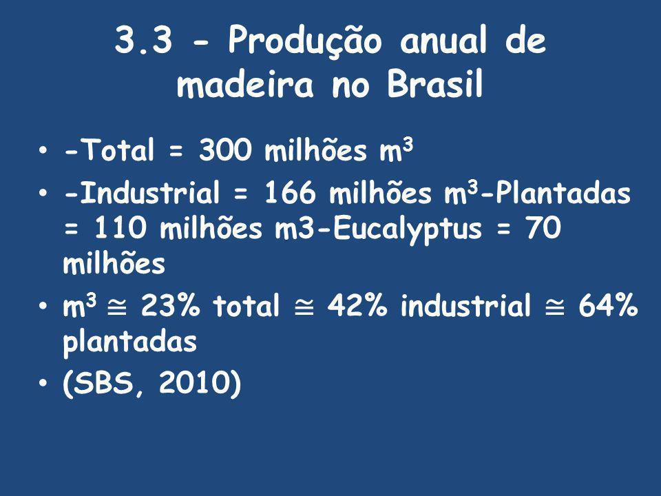 3.3 - Produção anual de madeira no Brasil