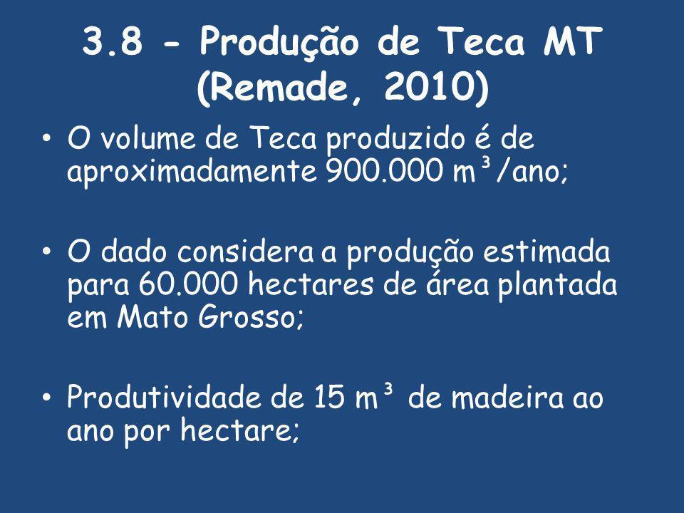 3.8 - Produção de Teca MT (Remade, 2010)