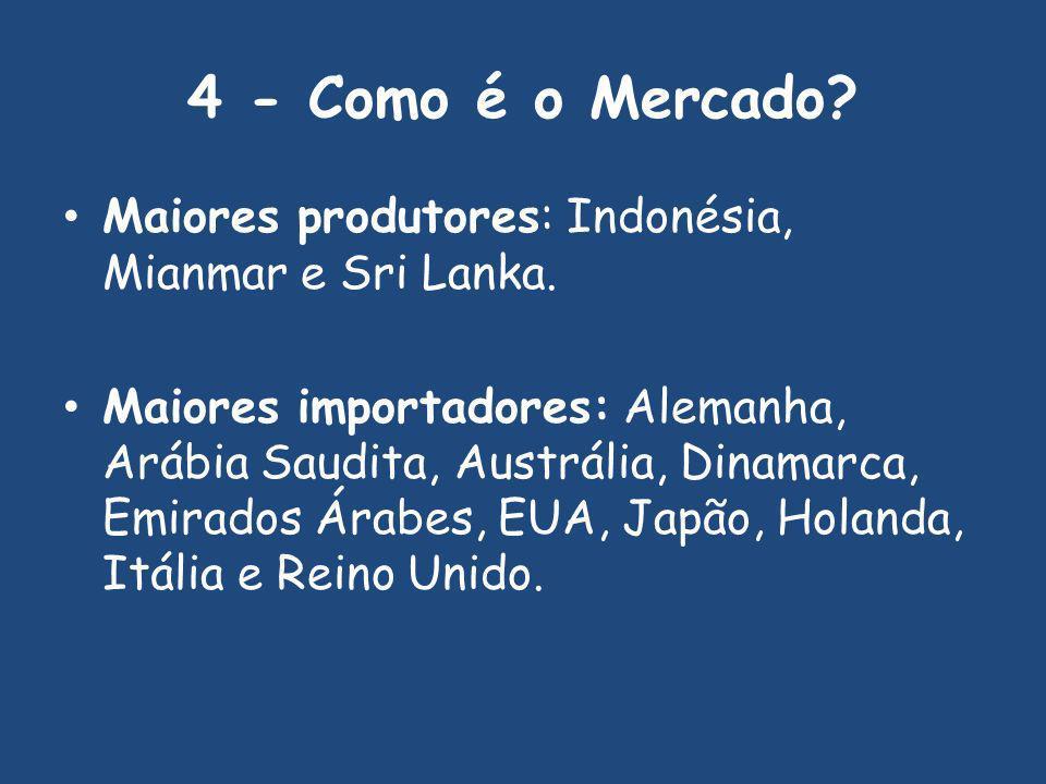 4 - Como é o Mercado Maiores produtores: Indonésia, Mianmar e Sri Lanka.