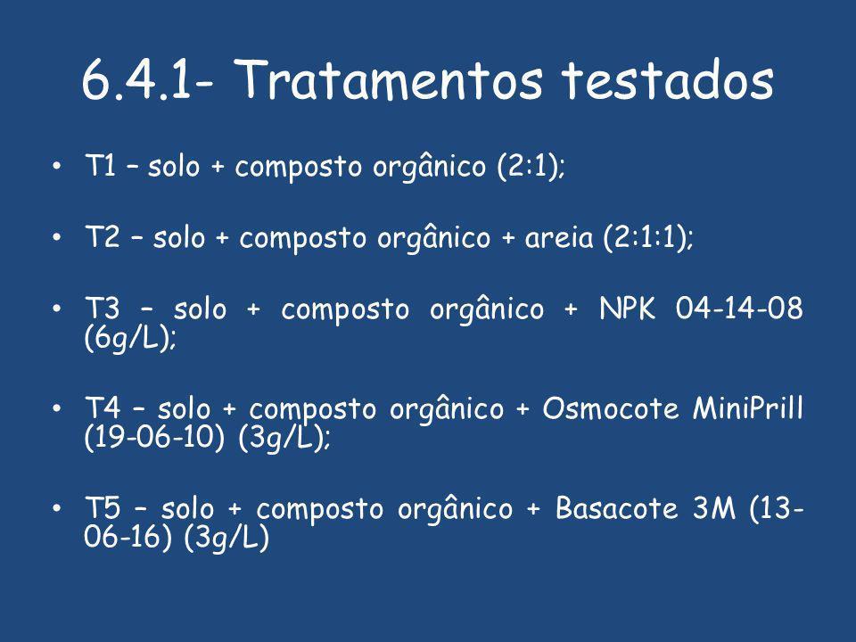 6.4.1- Tratamentos testados