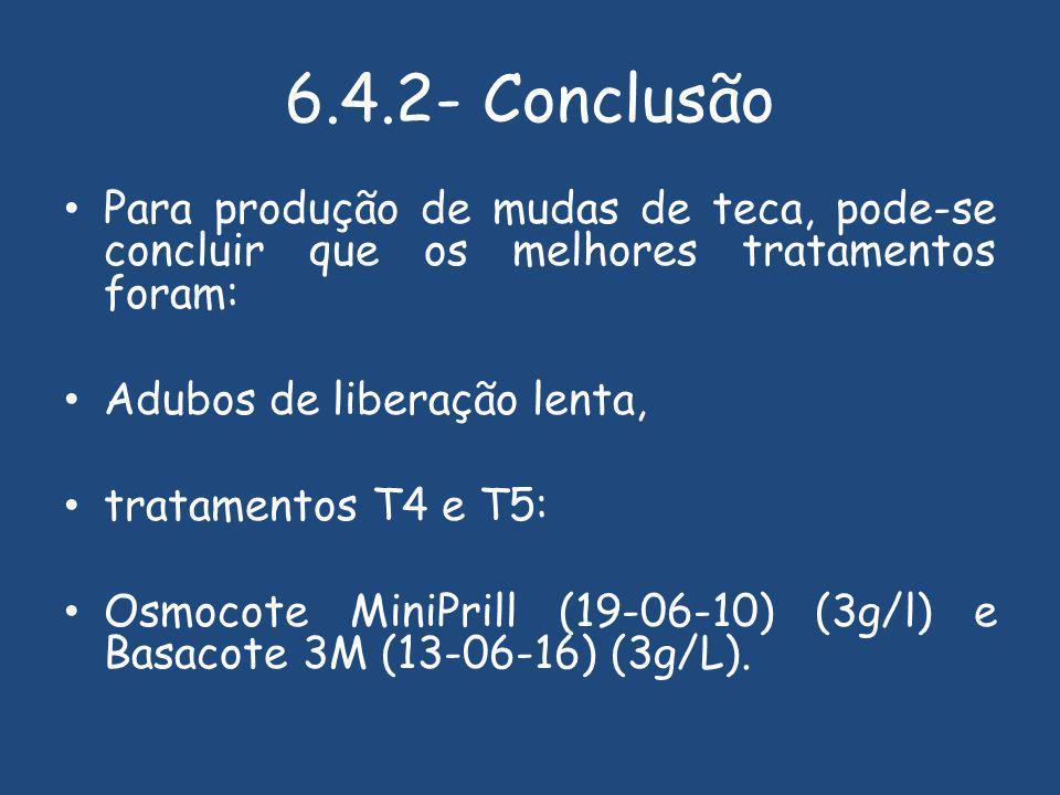 6.4.2- Conclusão Para produção de mudas de teca, pode-se concluir que os melhores tratamentos foram:
