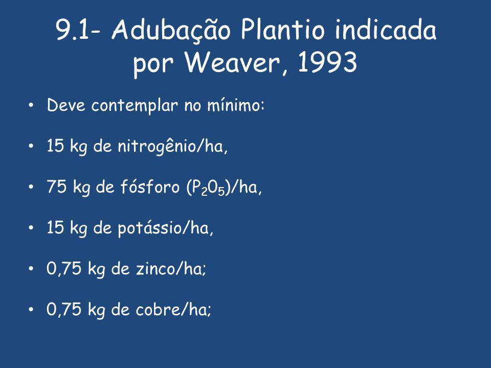 9.1- Adubação Plantio indicada por Weaver, 1993