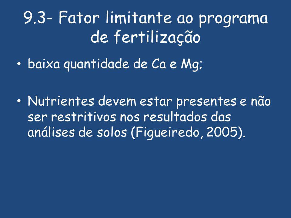 9.3- Fator limitante ao programa de fertilização