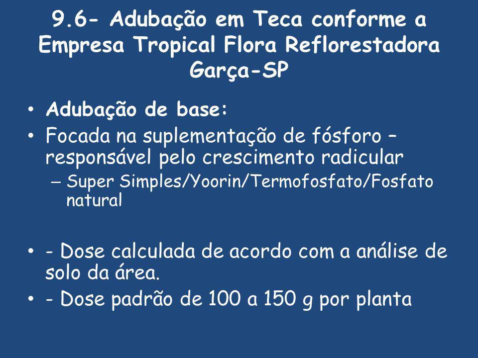 9.6- Adubação em Teca conforme a Empresa Tropical Flora Reflorestadora Garça-SP