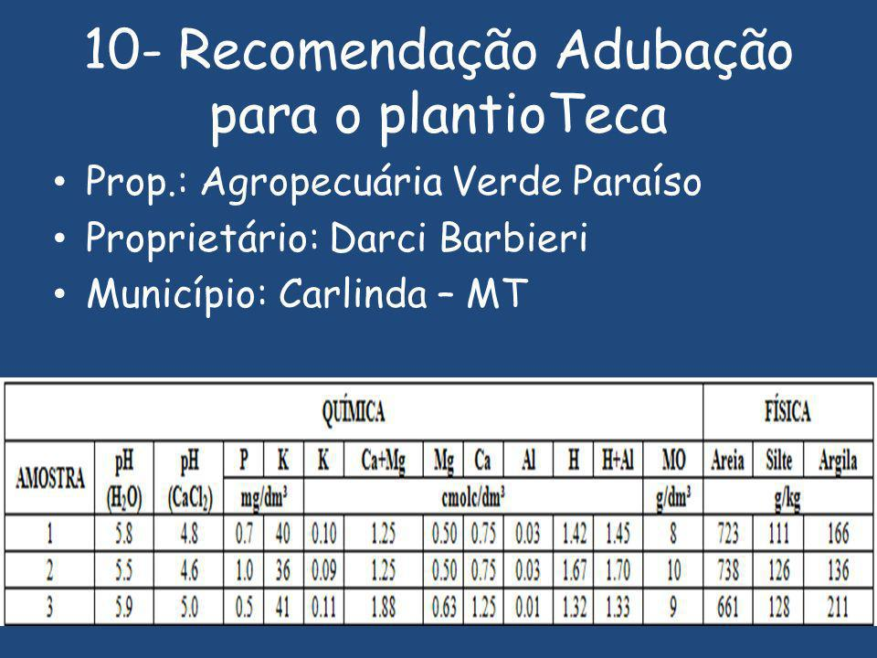 10- Recomendação Adubação para o plantioTeca