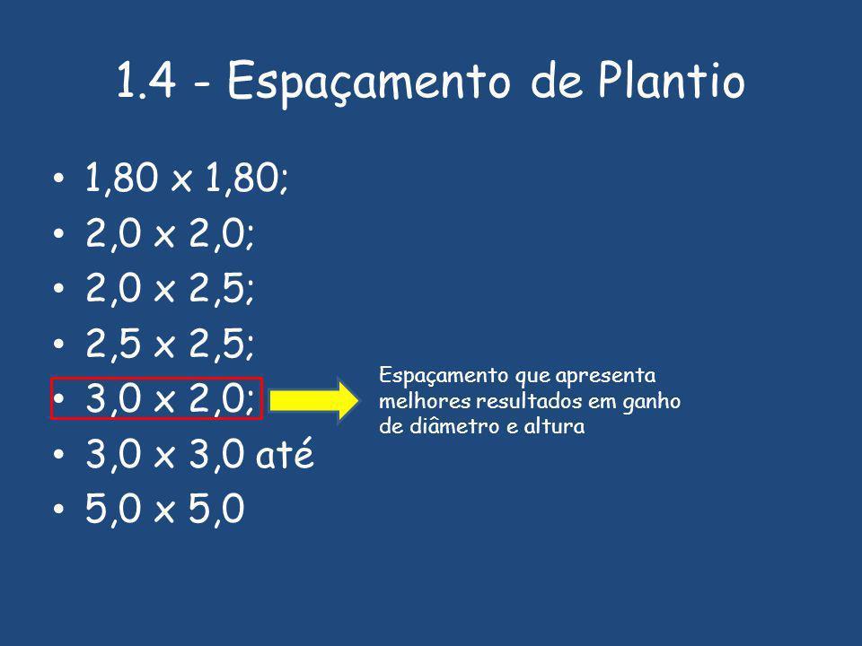 1.4 - Espaçamento de Plantio