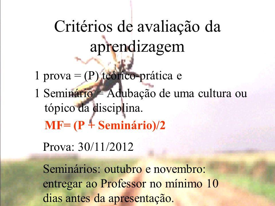 Critérios de avaliação da aprendizagem