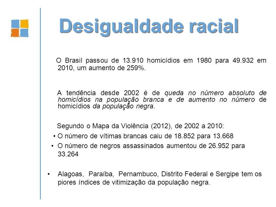 Desigualdade racial O Brasil passou de 13.910 homicídios em 1980 para 49.932 em 2010, um aumento de 259%.