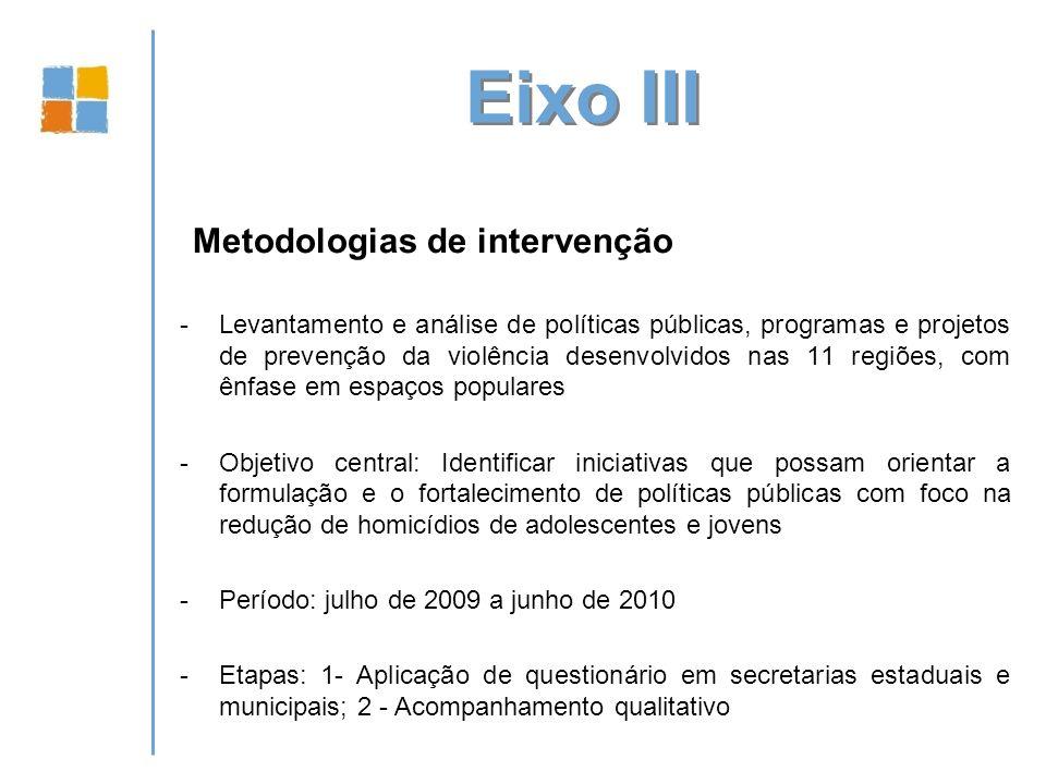 Eixo III Metodologias de intervenção