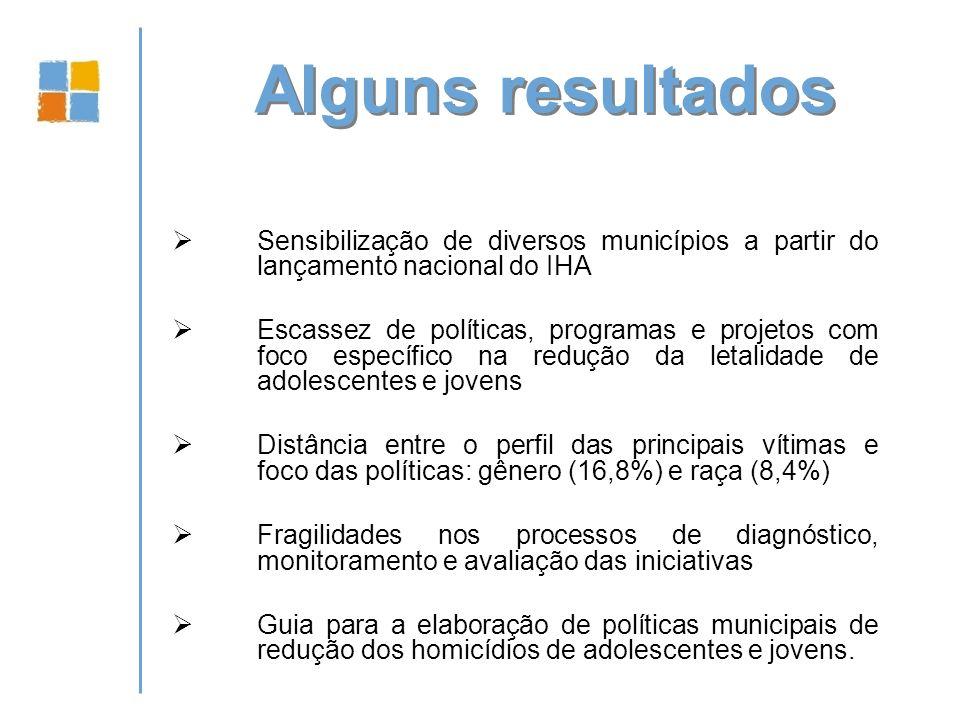Alguns resultados Sensibilização de diversos municípios a partir do lançamento nacional do IHA.
